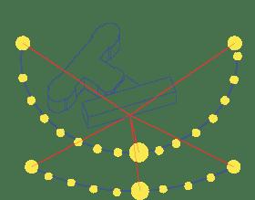 Schema solare